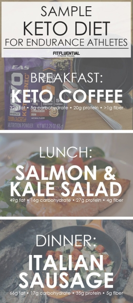 keto-meal-plan-700x1756.jpg